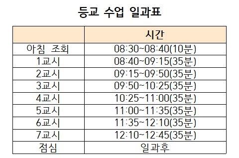 서울 J중이 만든 '등교수업 일과표'.
