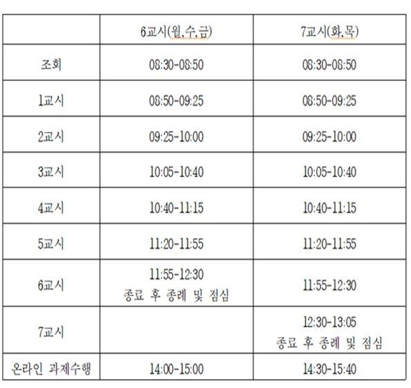 서울 S중이 만든 수업 일과표.