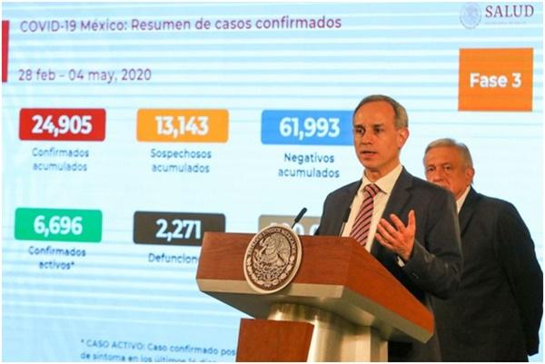 보건부 차관 우고 로페스 가텔 라미레스(Hugo Lopez-Gatell Ramirez)의 4월 28일자 대국민 브리핑. 뒤에 서 있는 사람이 대통령 안드레스 마누엘 로페스 오브라도르(Andres Manuel Lopez Obrador)다.