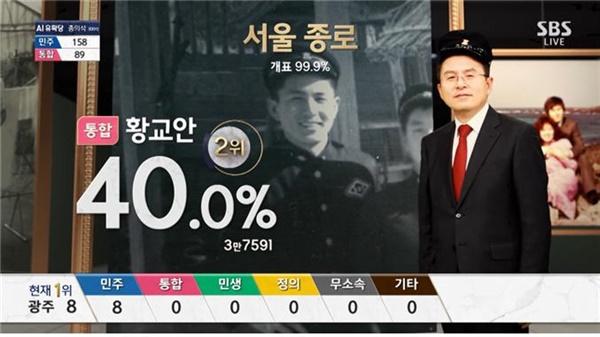△ 유명 후보들의 젊은 시절 사진을 보여준 SBS(4/15)
