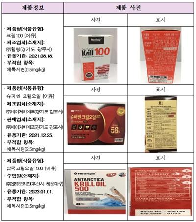 식품의약품안전처가 시판 크릴오일 12개 제품을 전량 회수한다.