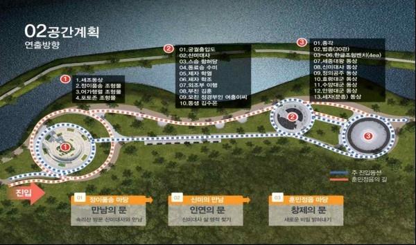 '역사왜곡' '예상낭비' 논란에 휩싸여 감사원으로부터 공익감사를 받은 충남 보은군 훈민정음마당(현 정이품송공원)의 공간계획