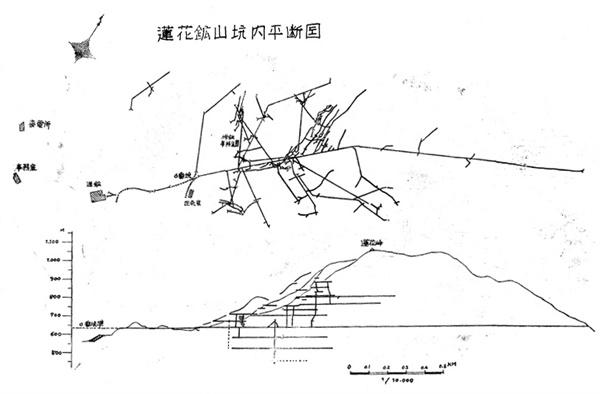"""1968년 말의 연화광산 갱내 평단도. 수평갱과 수직갱이 거미줄처럼 얽혀 있다. 일본 도호아연의 기사 니시하라 모토오의 1969년 논문 """"연화광산의 광상과 성인에 대하여""""에 실려 있다."""