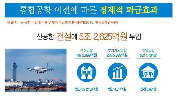 의성군 홍보물 의성군이 홈페이지를 통해 공개한 '함께 알아봐요 통합신공항' 홍보자료물.