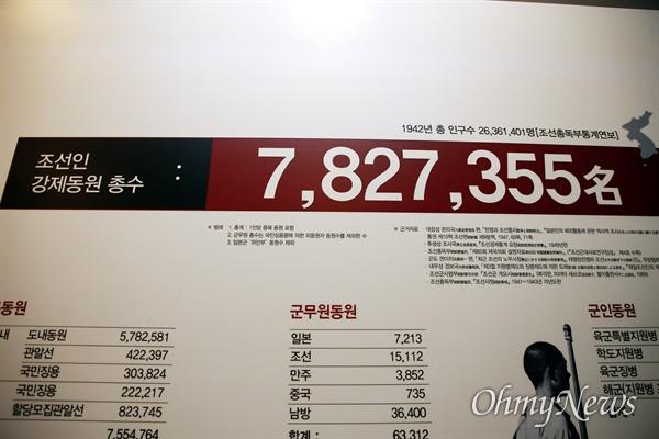 782만여 명. 19일 부산 국립일제강제동원역사관에 대일항쟁기 시기 끌려간 강제동원 조선인의 숫자가 표기되어 있다.