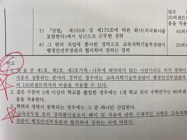 2012년 7월 1일자로 개정된 공무원보수규정에 첨부된 [별표22] 내용이다. 별도로 비율을 조장할 수 있도록 교육부 자체로 예규를 만들 수 있는 조항이다. 2012년 7월 1일자로 개정시행된 예규는 이 비고조항에 따른 것이다.