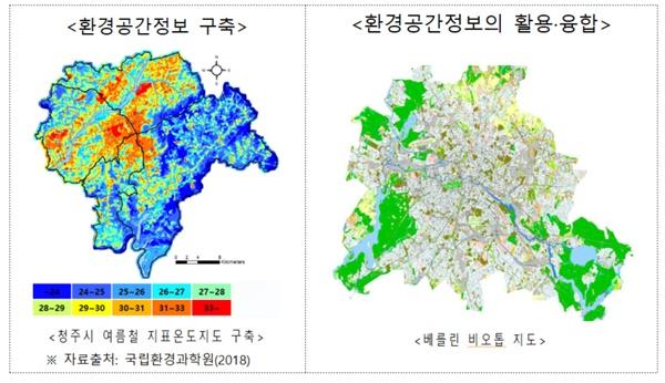 환경공간정보의 활용·융합 예시