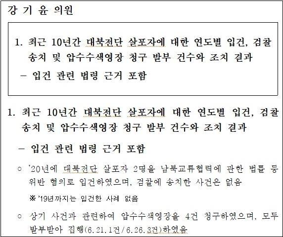강기윤 국회의원이 서울지방경찰청으로부터 받은 자료.