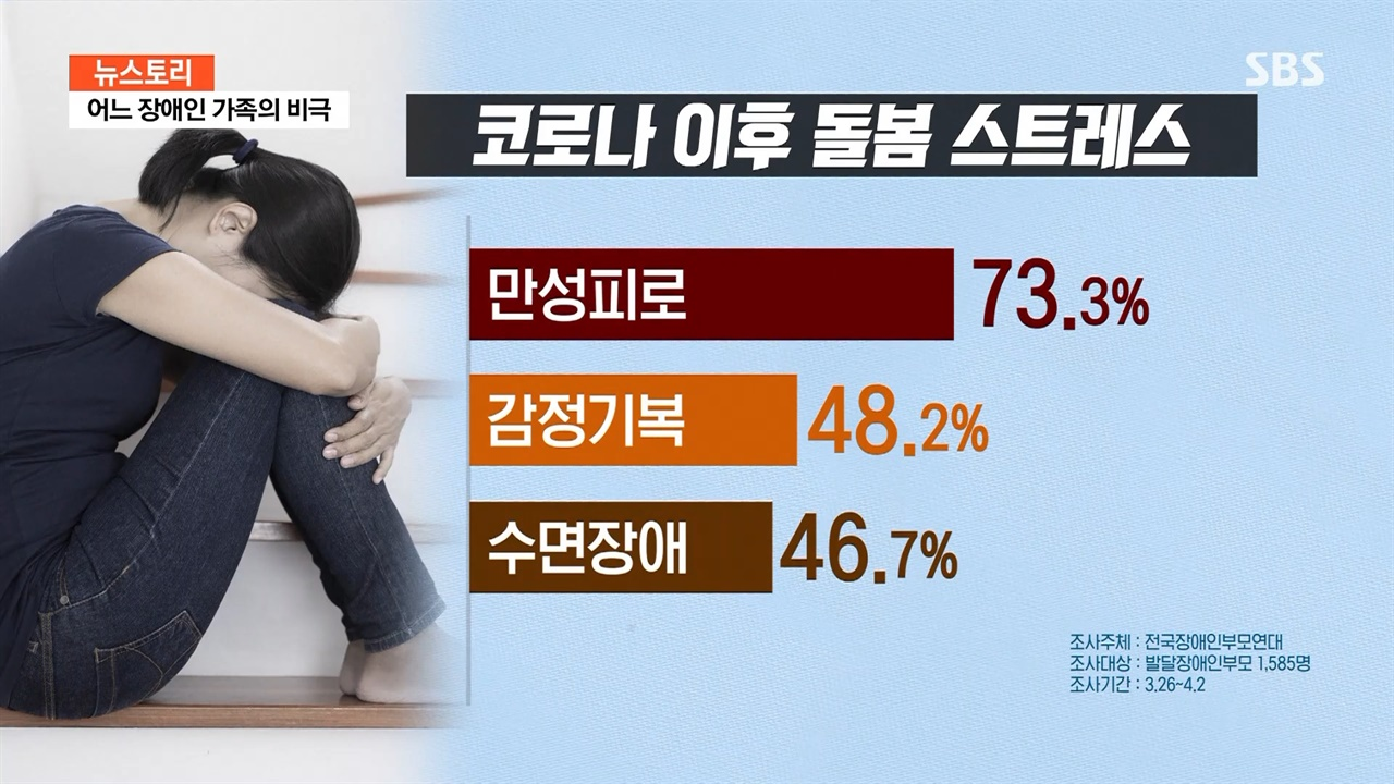 SBS <뉴스토리> '어느 장애인 가족의 비극' 편의 한 장면