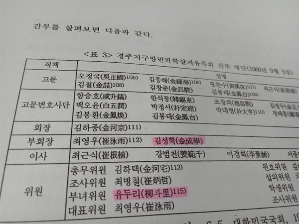 경주유족회 부회장 김성학