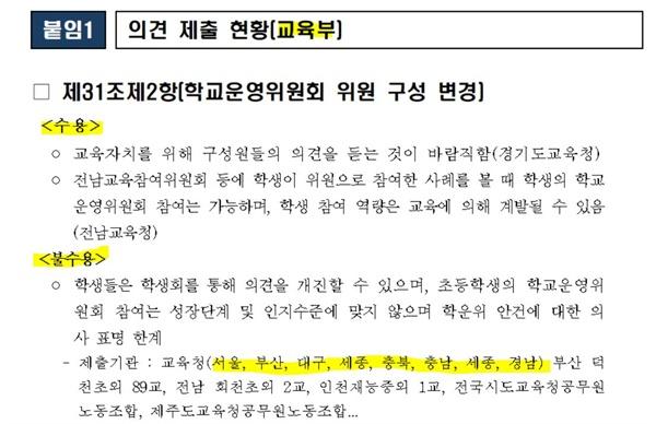 최근 교육부가 국회 교육위 전문위원실에 보낸 것으로 드러난 '학운위에 학생위원 참여'에 대한 의견 현황 문서.