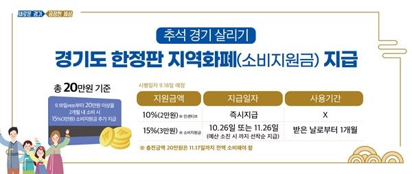 9일 경기도에서 배포한 추가 인센티브 관련 이미지 자료