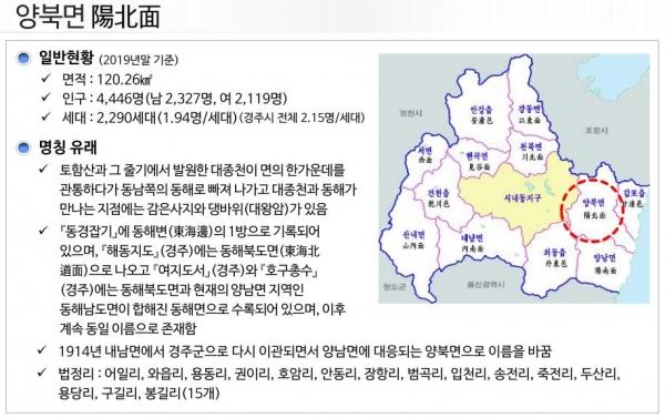 양북면 연혁 몇 현황. 자료 = 경주시.