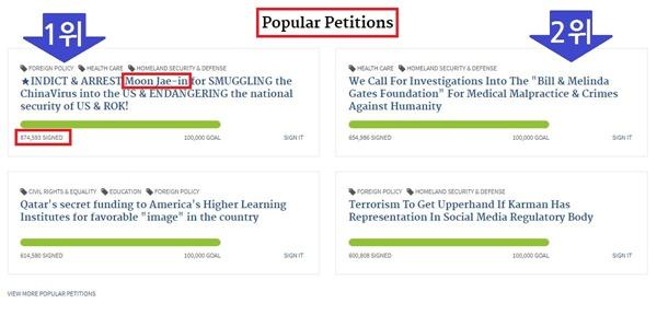 현재 이 청원은 87만 명 이상의 동의를 받아 인기 1위를 달리고 있다(12일 기준, 14일 현재 89만 명 이상).