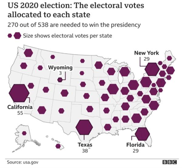 2020년 11월 3일 미국 대선 선거인단 현황