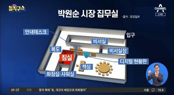 채널A는 지난 7월 14일 <김진의 돌직구 쇼>에서 박원순 전 시장 성추행 의혹을 다루면서 <중앙일보>에 실린 집무실 구조도를 보도했다.