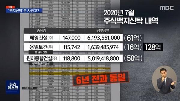 박덕흠 국민의힘 의원 관련 MBC 보도화면 갈무리