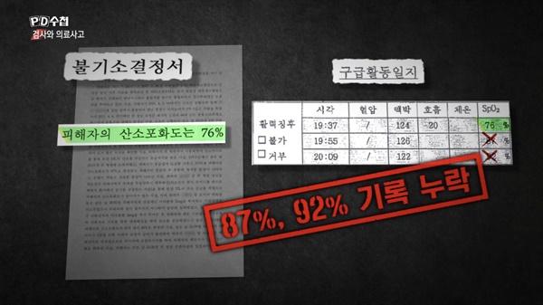 구급대원은 고 김성은 양의 산소포화도가 96%까지 회복됐다고 작성했으나, 검찰은 이 부분을 누락해 작성했다.