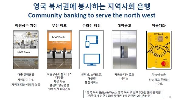 영국 북서권에 봉사하는 지역사회 은행.