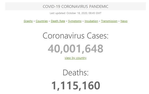 글로벌 통계사이트 '월드오미터'는 10월 18일 오후 전세계 코로나19 누적 확진자가 4천만 명을 넘어섰다고 집계했다.