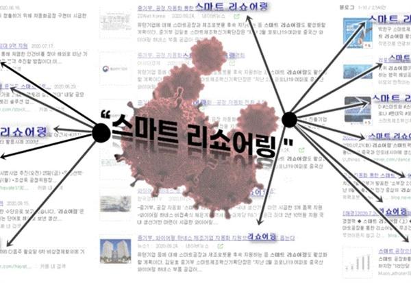 네이버 검색창에 '스마트 리쇼어링'이란 검색어를 입력하면 나타나는 화면 (왼쪽은 카페, 가운데는 뉴스, 오른쪽은 블로그)