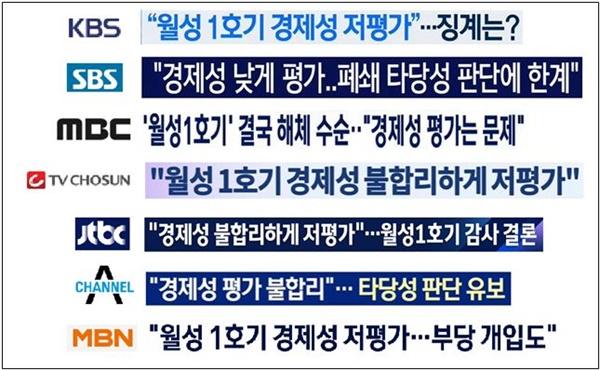△ 감사원 감사 결과에 따른 주요 방송사 보도 제목