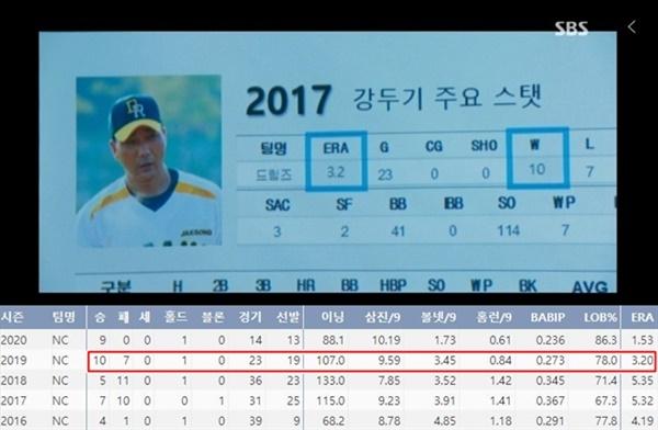 드라마 [스토브리그] 속 강두기의 2017 기록과 구창모의 2019시즌은 거의 일치한다.(사진 출처=SBS 방송 캡쳐,KBReport.com 야구기록실)