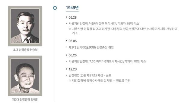 대검찰청 홈페이지에 소개된 김익진 제2대 검찰총장(왼쪽 하단).