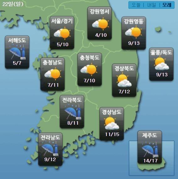 주요 지역별 일요일 날씨 전망