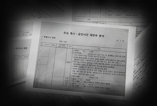 윤석열 검찰총장 변호인 이완규 변호사가 공개한 '판사 불법사찰' 의혹 문건