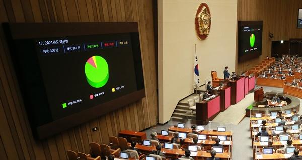 2일 오후 국회 본회의에서 2021년도 예산안이 통과되고 있다.