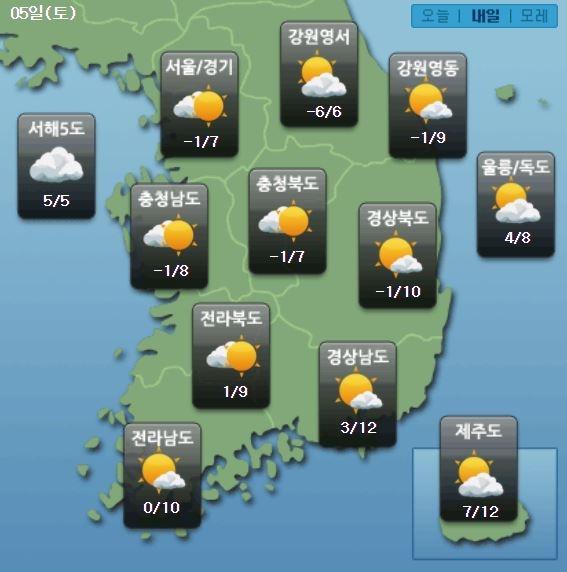 주요 지역별 내일날씨 전망