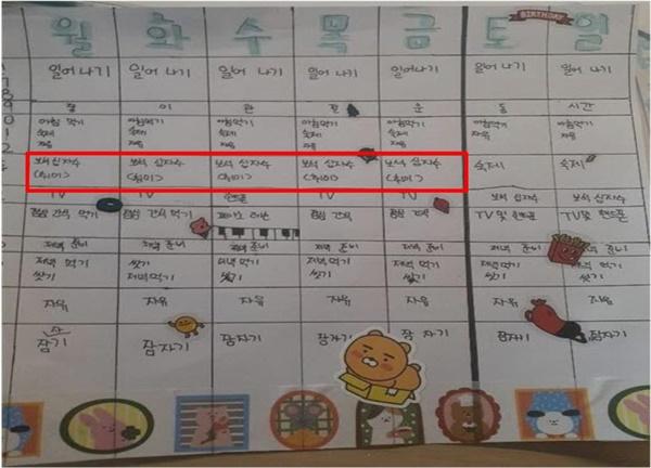 방학계획표 5학년 학생의 방학 계획표에 자신이 좋아하는 보석십자수 시간을 확보했다.