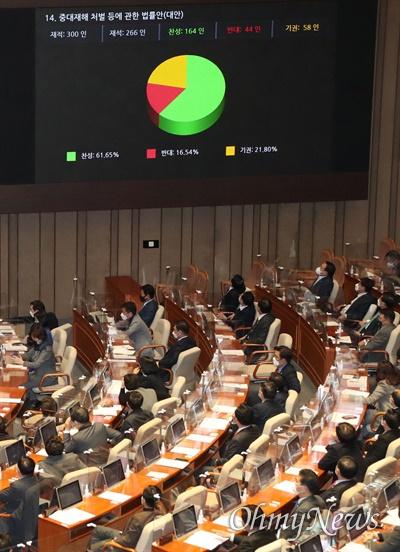 8일 오후 서울 여의도 국회에서 열린 본회의에서 중대재해 처벌 등에 관한 법률안이 가결되고 있다.