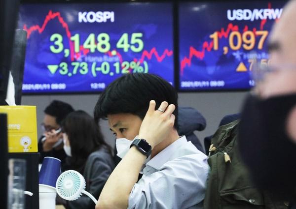 코스피가 11일 널뛰기 장세 끝에 하락 마감했다. 코스피는 전 거래일보다 3.73포인트(0.12%) 내린 3,148.45에 코스닥지수는 전장보다 11.16포인트(1.13%) 내린 976.63으로 마감했다. 사진은 이날 서울 중구 하나은행 본점 딜링룸.