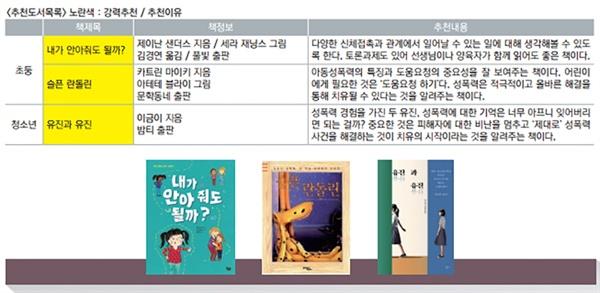 서울여성회가 추천하는 '성폭력 예방' 관련 성교육 그림책
