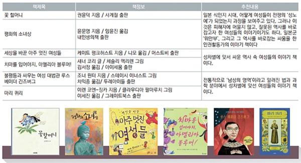 서울여성회가 추천하는 성교육 그림책