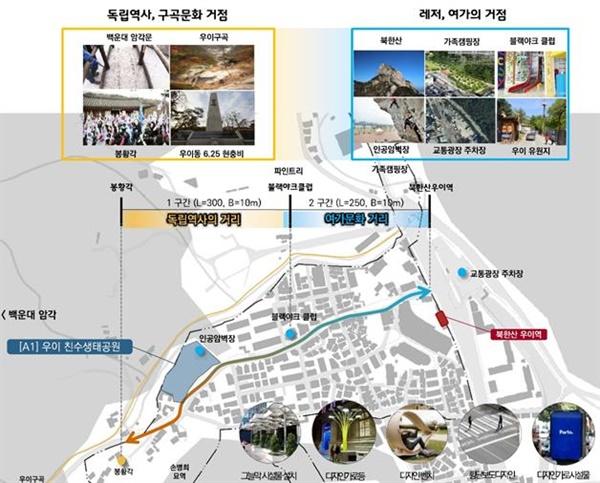 서울지하철 북한산우이역~북한산 진입로 550m 구간의 '특화거리' 재생 계획