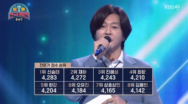 지난 20일 방영된 KBS '트롯전국체전'의 한 장면.