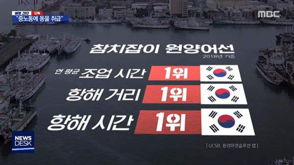 한국어선에서 인신매매를 당하는 이주어선원들은 하루 20시간씩 일하면서 낮고 차별적인 임금을 받는 등의 착취를 당하는 이유는 근로기준법과 선원법 해당 조항에 노동시간의 제한을 두지 않았기 때문이다.
