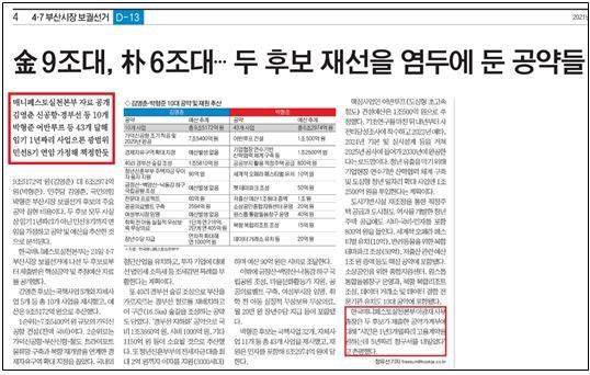 김영춘·박형준 후보 주요 공약검증 기사. (국제신문, 3/25, 4면)