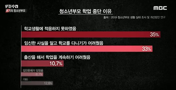 MBC < PD수첩 >?'인천 모텔 아기 ? 위기의 청소년부모'편.