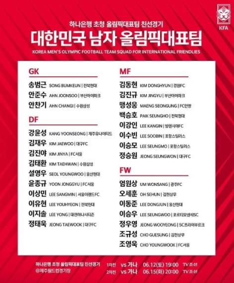 카타르월드컵 아시아 지역 2차 예선에 나설 한국 축구 대표팀 명단