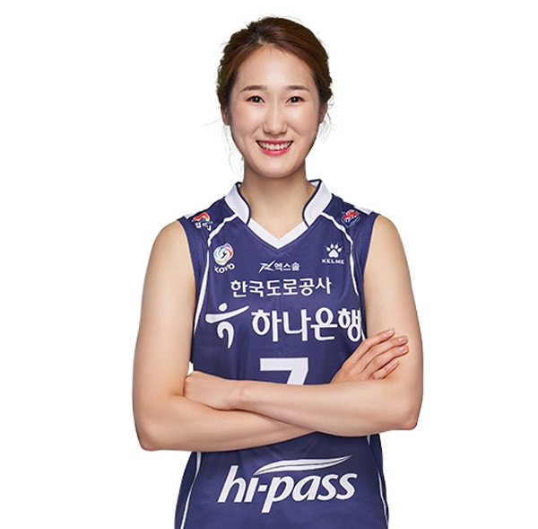 하혜진은 고교시절부터 프로 입단 후까지 '하종화의 딸'이라는 수식어가 끊임없이 따라 다녔다.