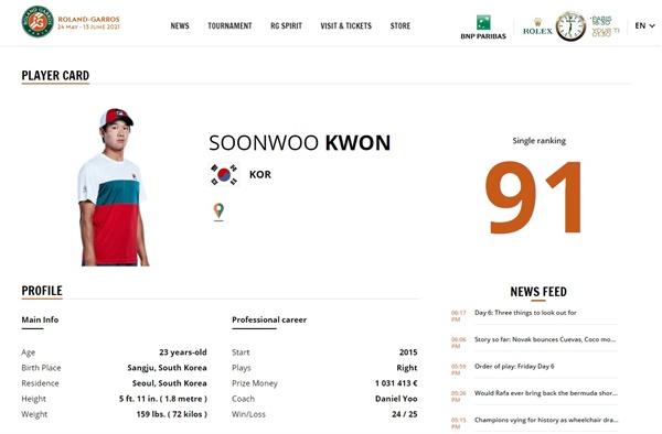 프랑스오픈 공식 홈페이지의 권순우 선수 프로필 갈무리.