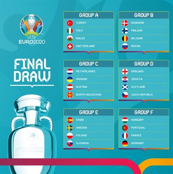 유럽축구연맹 공식 홈페이지의 유로 2020 조별리그 편성표 갈무리.