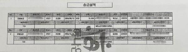 윤석열 전 검찰총장의 장모 최은순씨가 지난 2004년 8월 13일 양재택 전 검사의 부인에게 1만 달러를 보냈다는 자료다.