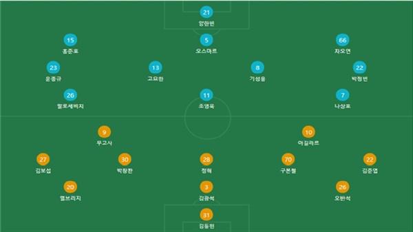 서울vs인천 포메이션 k리그1 17라운드 순연경기 서울:인천 포메이션