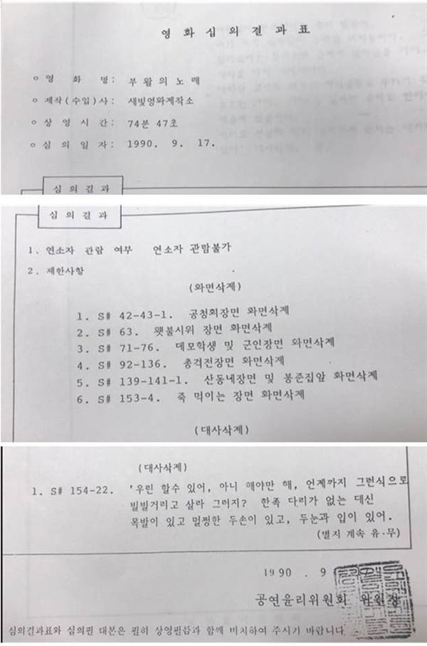 검열로 상당 부분이 삭제된 <부활의 노래> 심의 결과표