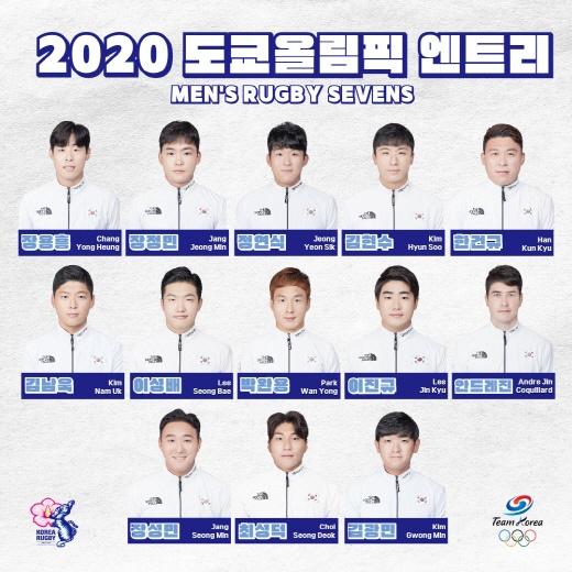 2020 도쿄올림픽에 참가한 한국 럭비 대표팀 엔트리
